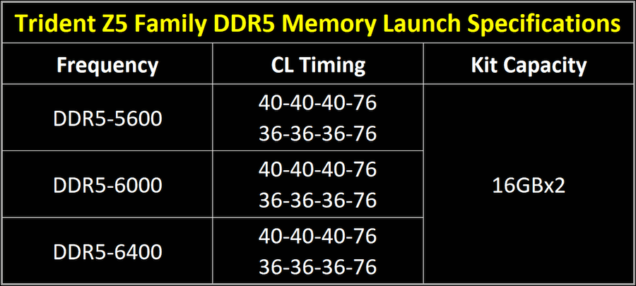 08-trident-z5-launch-spec-table-900.png