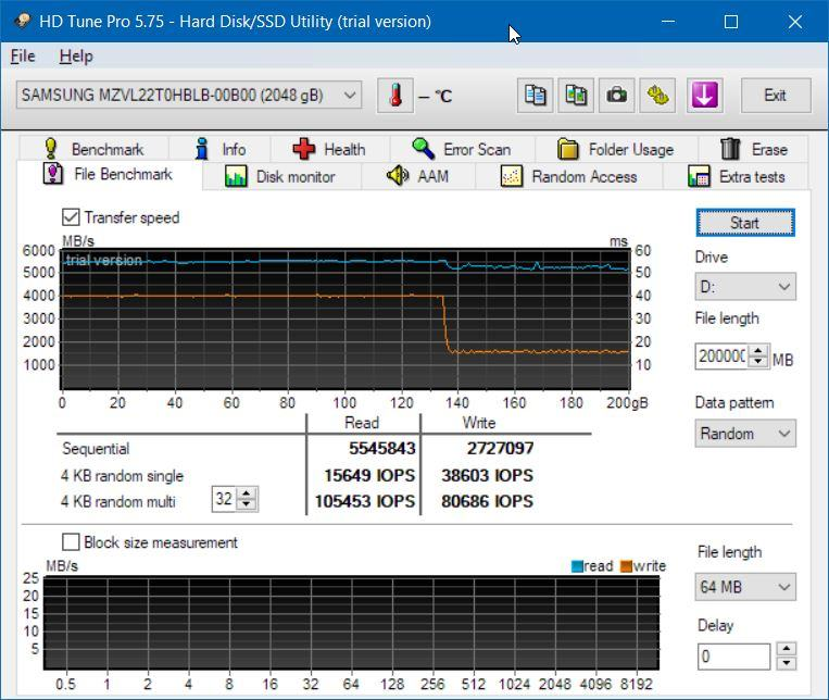 2021-04-09 22_04_27-HD Tune Pro 5.75 - Hard Disk_SSD Utility (trial version) PM9A1+StorNVNE te...jpg