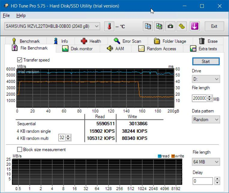 2021-04-09 22_10_07-HD Tune Pro 5.75 - Hard Disk_SSD Utility (trial version) PM9A1+StorNVME re...jpg