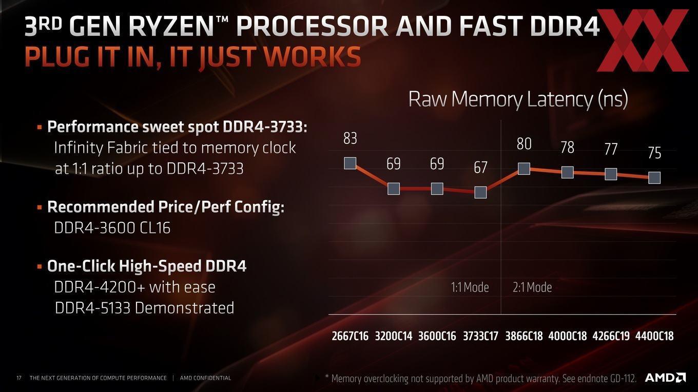 AMD-NextHorizonE3-TravisKDonW-017_D167D0C2825346F0ABED6BD52DFB6E7A.jpg