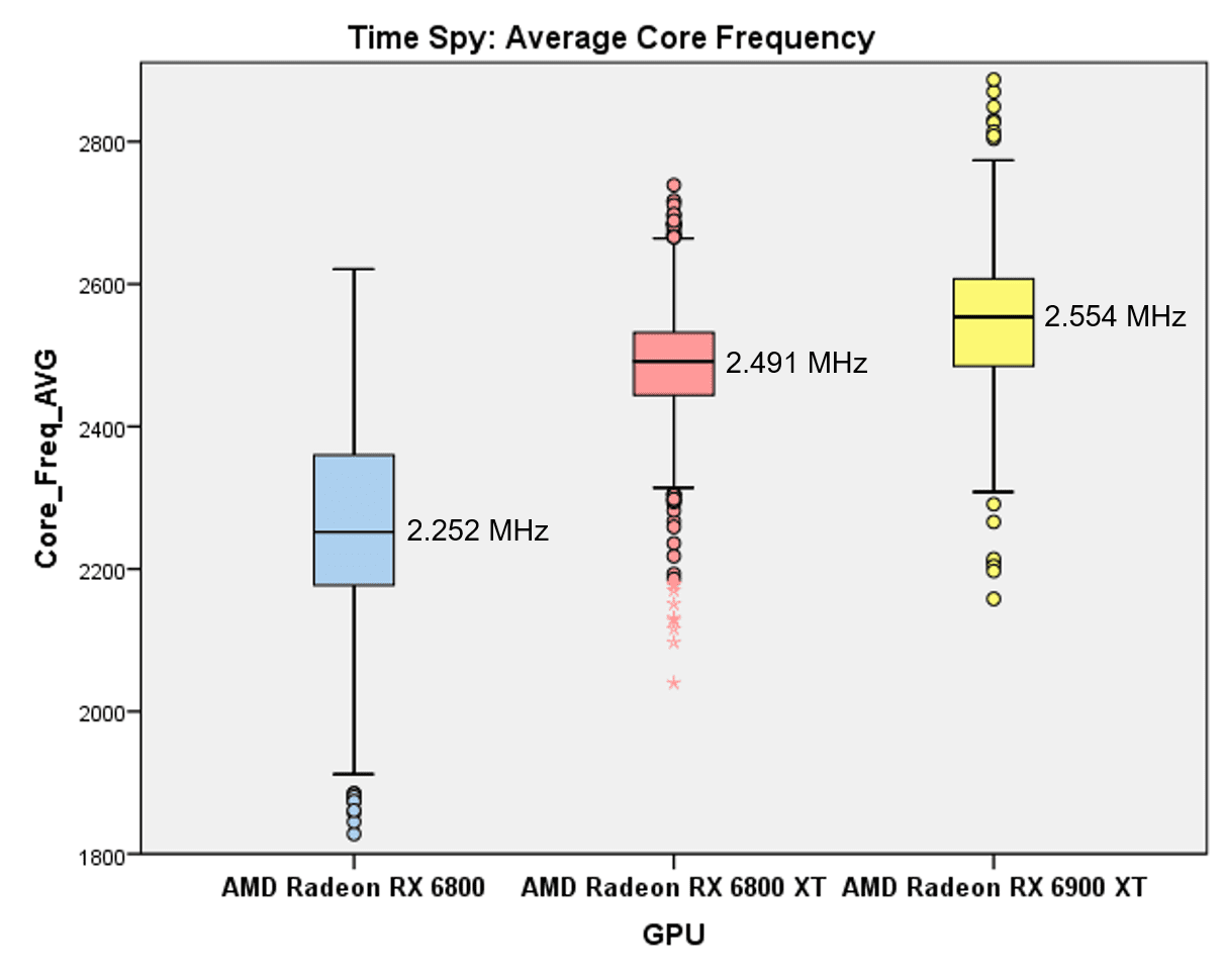 Average Core Frequency.png