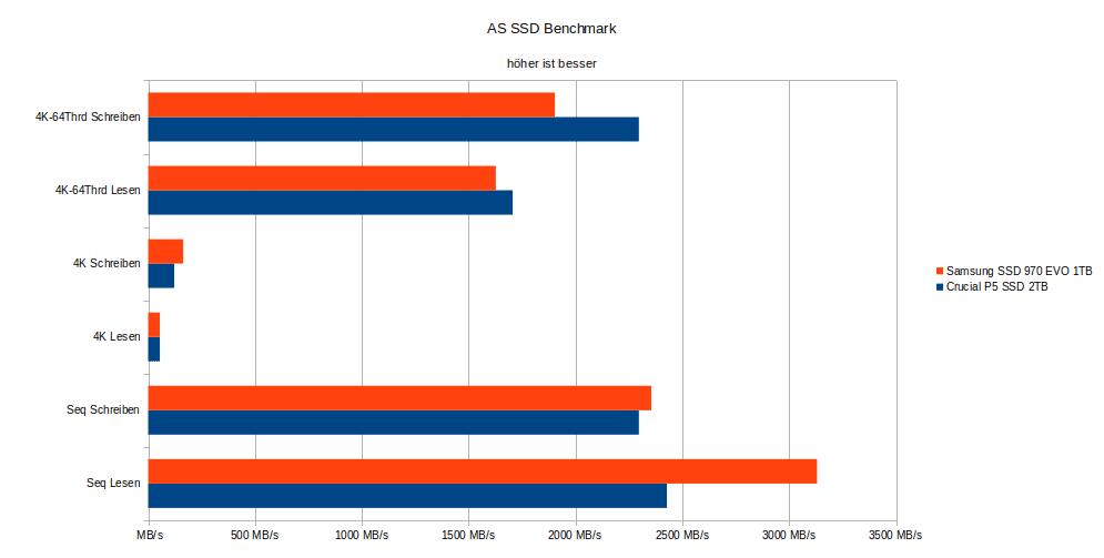 chart_asd.png
