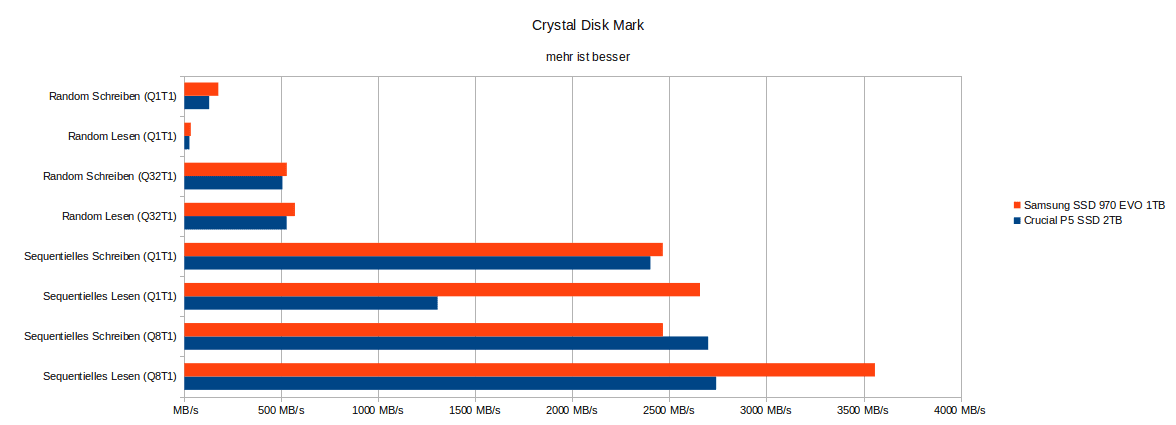 chart_crystaldiskmark.png
