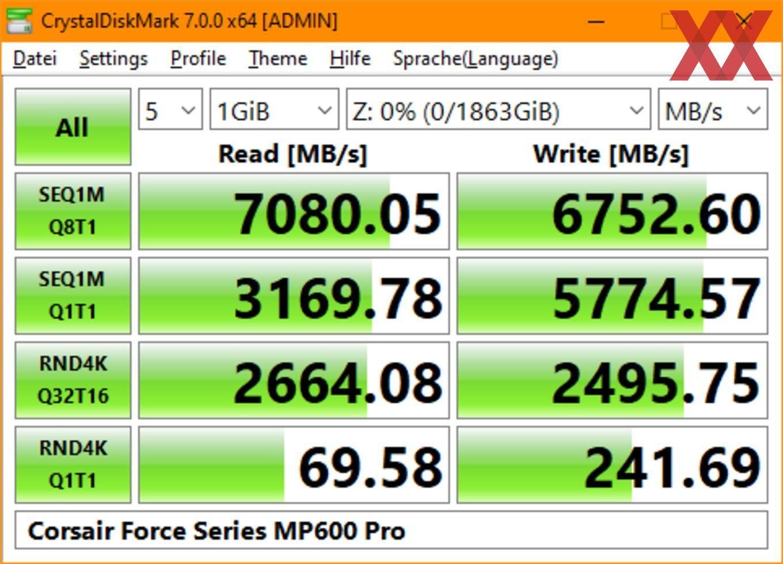 Corsair_MP600_Pro_CDM_AM4.jpg