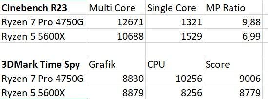 CPU.Vergleich.jpg