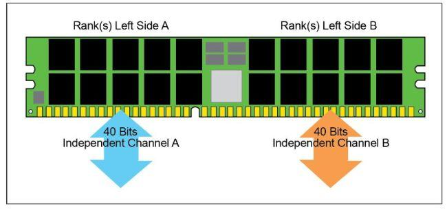 DDR5_Independent_Channels.jpg