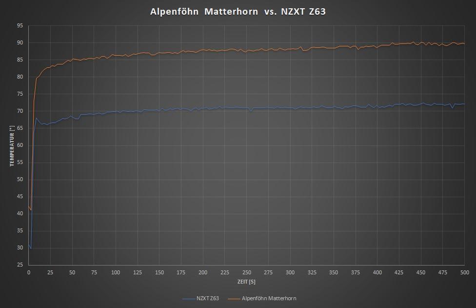 Diagramm_Alpenfoehn.jpg