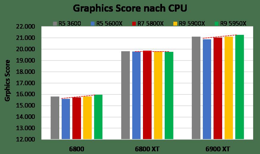 Graphics Score CPU.png