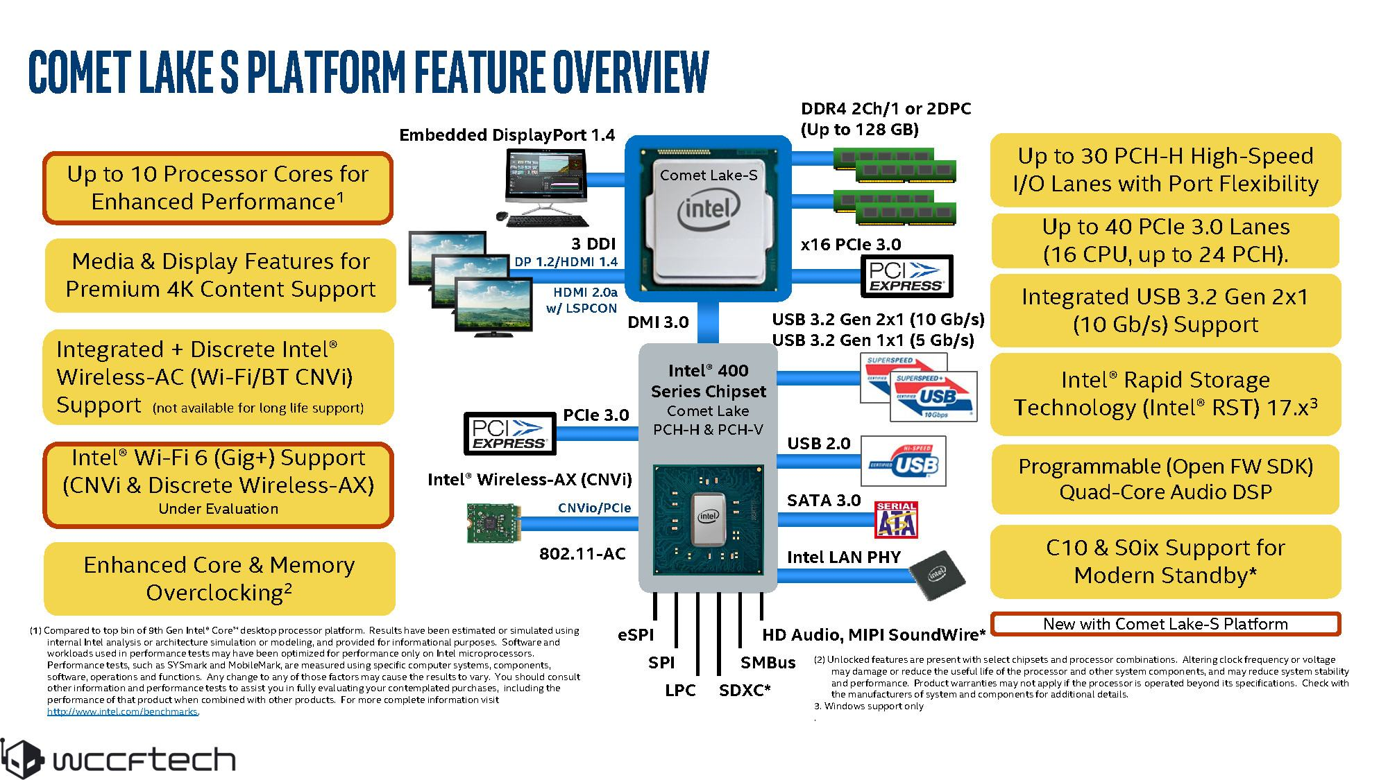 intel-z490-platform-jpg.501162