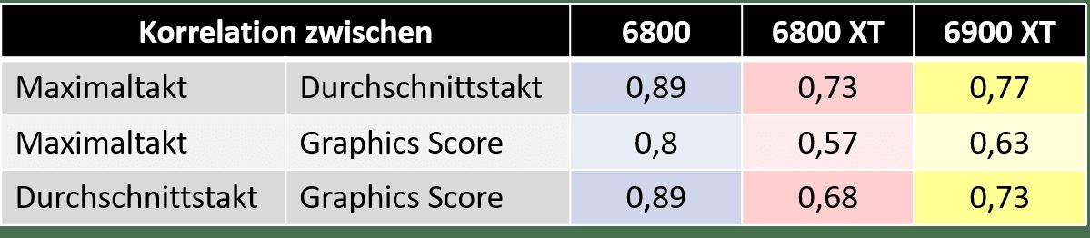 Korrelationskoeffizienten.png