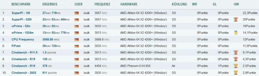 windsor x2 4200+1.jpg