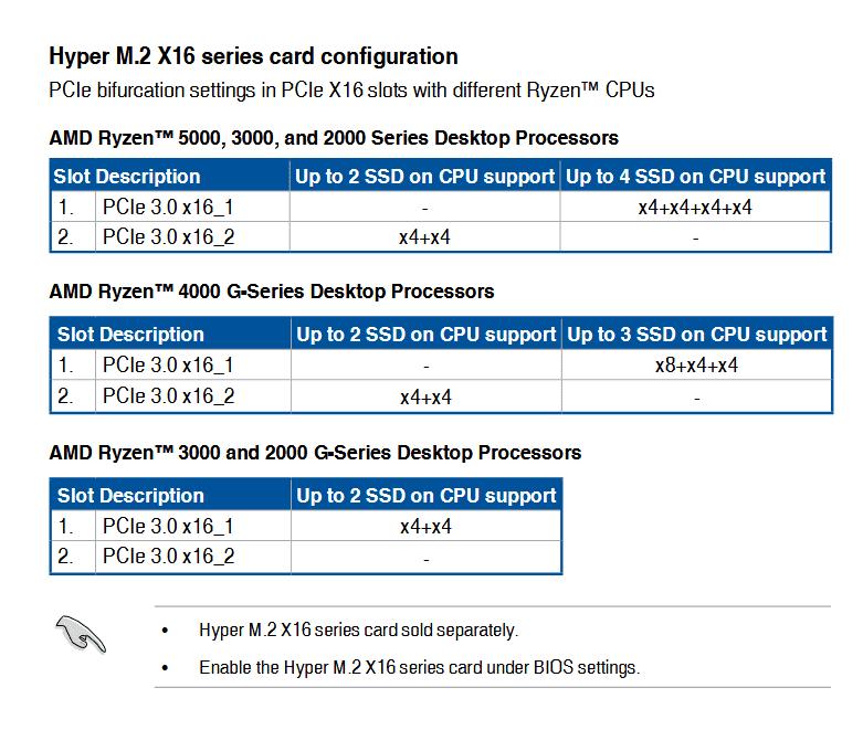 X570_Crosshair_VIII_Dark_Hero_PCIe_Bifurcation.png