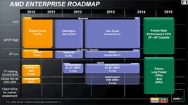 AMD-Sever-Roadmap-October-2012.png