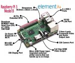 Rasberry-Pi-3-Model-B-App-Developer-Magazine_63va3w6e.jpg