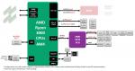 amd-x570-block-diagram.png