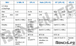 Intel CFL-S Platform Comparison.png