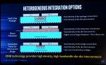 01-Drei-MiIglichkeiten-fAIr-Multichip-Module.jpg