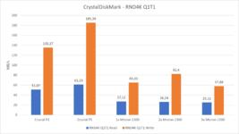 CDM RND4K Q1T1.png