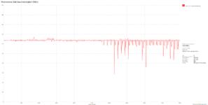600sec_750gb_sequen_passmark.PNG