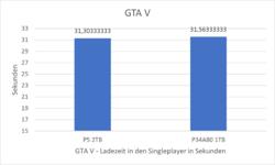 GTAV.png