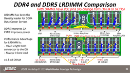 JEDEC_DDR5_RDIMM_12.png