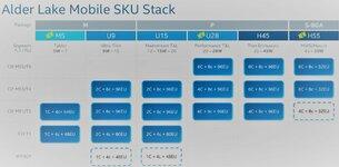 Intel Alder Lake Mobile Lineup.jpg