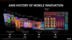 AMD Ryzen Mobile 4000-Serie