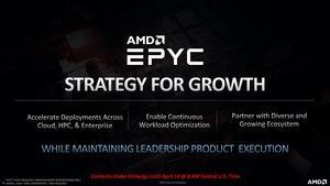 AMD EPYC 7Fx2-Serie