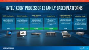 Intel Xeon E3 1200 v6 Familie