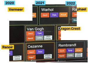 AMD-Roadmap von MebiuW