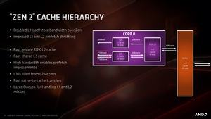 AMD Next Horizon Tech Day - Mike Clark