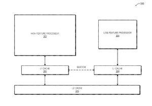 AMD-Patent