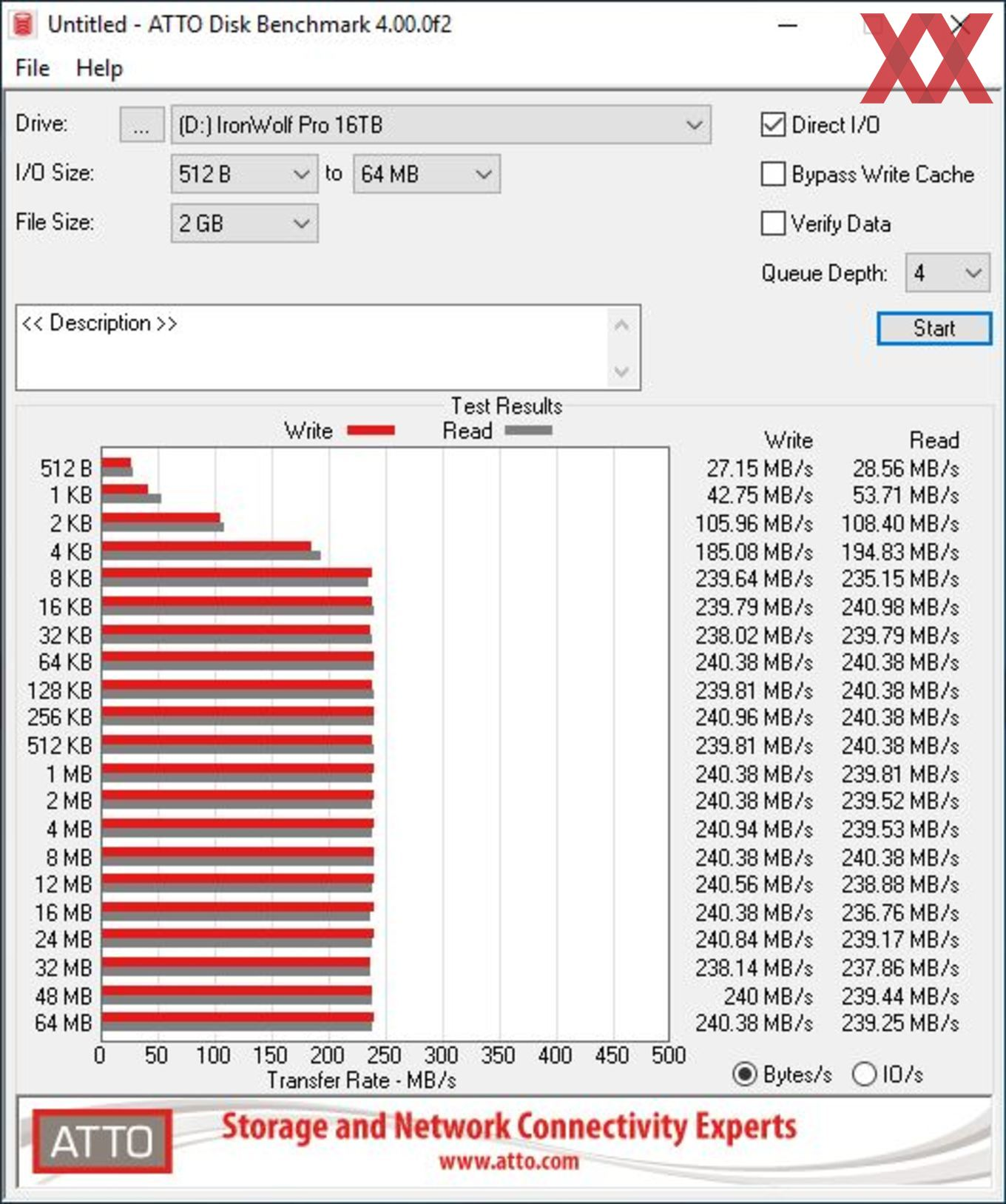 Seagate IronWolf Pro 16 TB Benchmarks 2