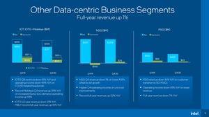 Intel Q4 2020 Präsentation