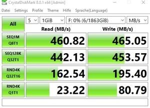 Die USB-3.2-Gen1-Performance über den Z590-Chipsatz