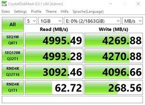 Die M.2--Performance über den Core i7-11700K mit PCIe 4.0 x4.