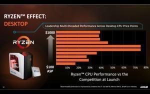 1. Geburtstag der Ryzen-Prozessoren - AMDs Pläne für 2018