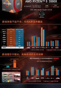 Präsentation zum AMD Ryzen 5 3500X