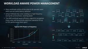 AMD EPYC Präsentation