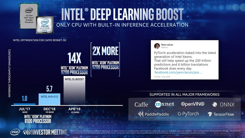 Neue Roadmaps von Intel bis 2023: GPUs ab 2021 in 7 nm - Hardwareluxx