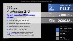 AMD Radeon Pro VII Briefing