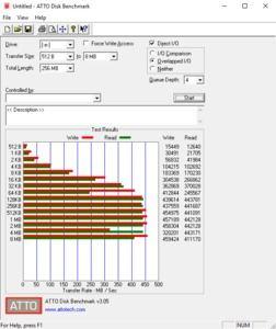 Die USB-3.1-Gen1-Performance beim Biostar Racing Z170GT7 (nativ über den Z170-PCH)