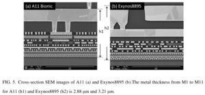 Vergleich der Fertigung in 10 nm bei TSMC und Samsung