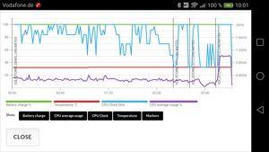 Das Huawei nova im 3DMark (Ice Storm Unlimited)