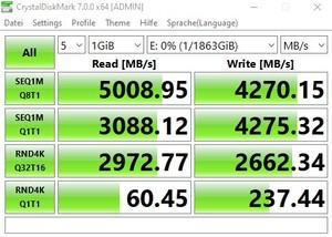Die M.2-Performance über den Ryzen 5 3600X mit PCIe 4.0 x4.