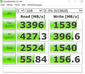 Die M.2-Performance über die CPU (mit PCIe 3.0 x4).
