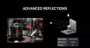 GeForce-Treiber mit DXR-Kompatibilität für ältere Karten
