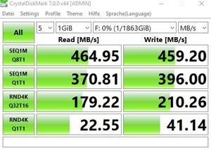 Die USB-3.2-Gen1-Performance über den ASMedia ASM1074 (Hub).