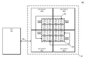 AMD Patent zu GPU im Chiplet-Design