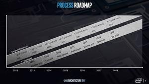 Intel Architecture Day 2018 - Strategie-Präsentation
